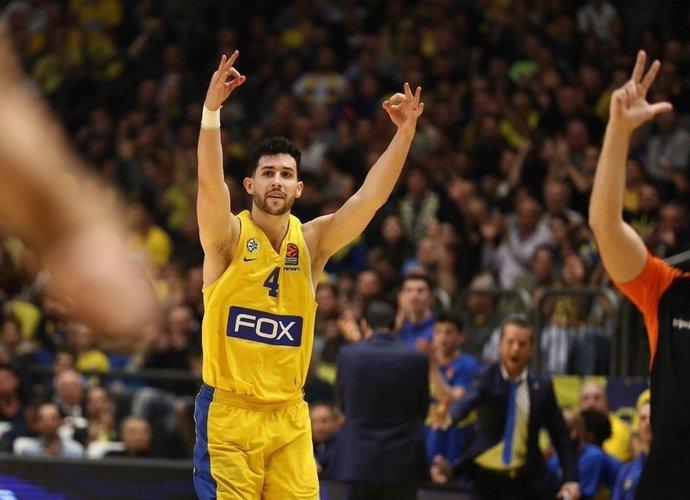 A.Caloiaro tapo turo MVP